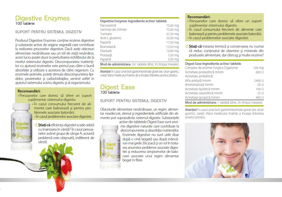 Digestive Enzymes prospect